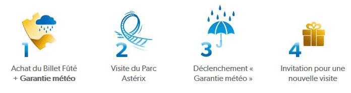 Garantie météo Parc Astérix